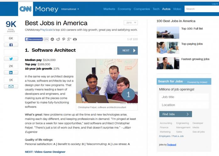Fraunhofer IESE - Die CNN Money bewertet den Software Architekt als den besten Job.