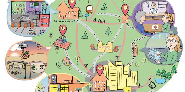 Bertelsmann Stiftung; Mobilität und Digitalisierung: Vier Zukunftsszenarien