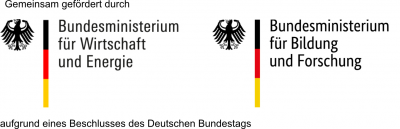 Fraunhofer IESE – Förderer
