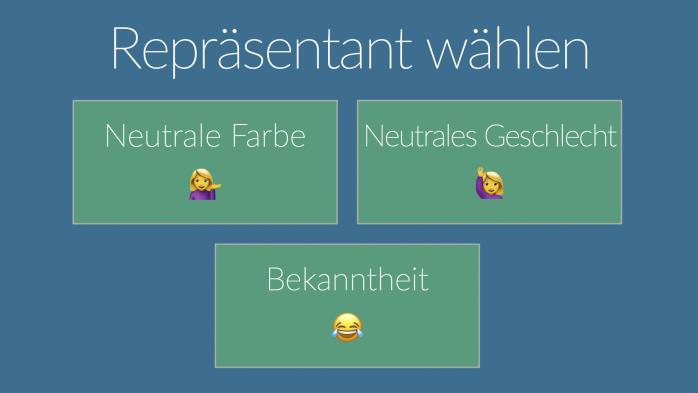 Fraunhofer IESE - Repräsentantenwahl der Emojis