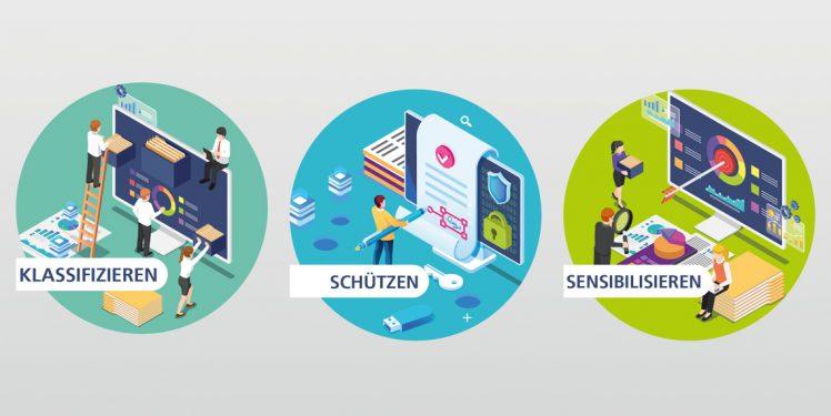 Fraunhofer IESE - Informationsklassifizierung