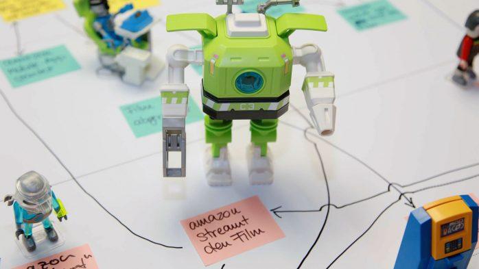 Digitale Ökosysteme - Visualisierung der Sytemaktivitäten mit Playmobil®-Figuren