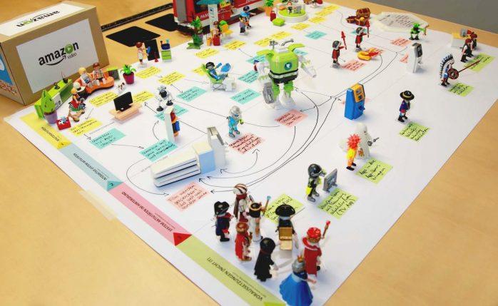Digitale Ökosysteme modellieren - Service Blueprint modelliert mit Playmobil®-Figuren - Fraunhofer IESE