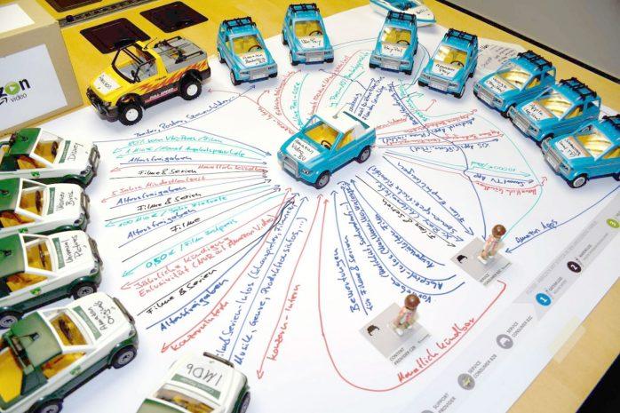 Digitale Ökosysteme modellieren - Platzierung von Gegenständen zur Service Map - Fraunhofer IESE
