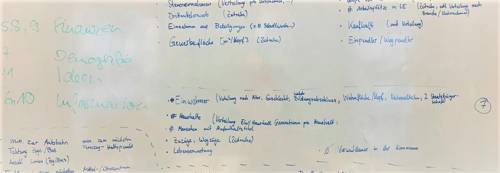 Merkmalsliste auf einem Whiteboard (Pinnwandkarten dienen der Sammlung zu beachtender Merkmale, um das Landleben in Zahlen auszudrücken).