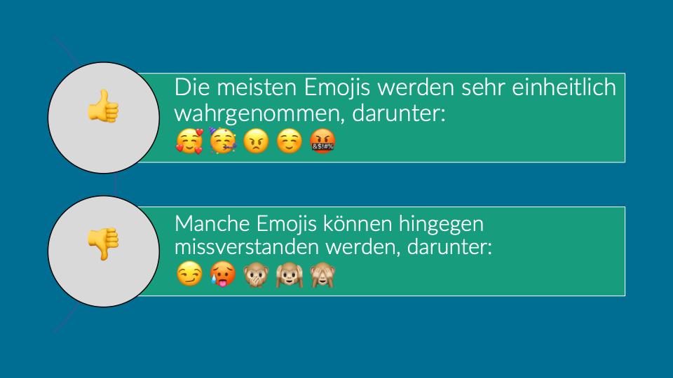 Infos zum Welt-Emoji-Tag: Die meisten Emojis werden von den Betrachtenden einheitlich wahrgenommen, allerdings gibt es auch ein paar, die zu Missverständnissen führen können